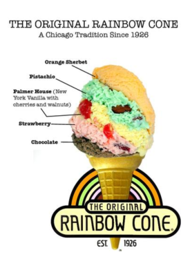rainbow-cone1.png
